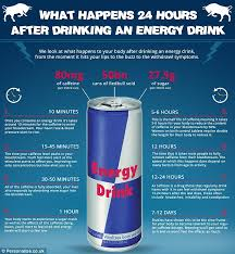 Side Effects Of Bull Energy What Happens To Your 24 Hours After Bull Daily