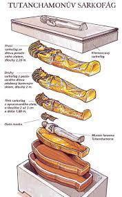 96 best egyptian sarcophagus images on pinterest egyptian art