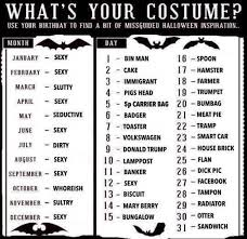 Exercise Halloween Costumes Behold Perfect Halloween Costume Told Birthday