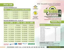 modular kitchen baskets price list bangalore kitchen xcyyxh com modular kitchen accessories list xcyyxh com