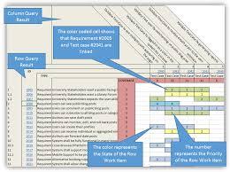 Requirements Traceability Matrix Template Excel Creating An Intersecting Traceability Matrix Modern Requirements