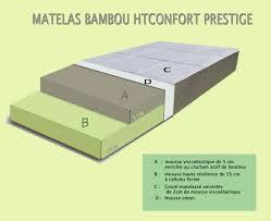 Comparatif Matelas Memoire De Forme Matelas Vegetal Bambou 160 X 200 X 22
