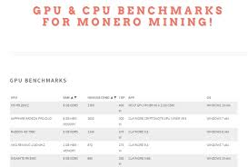 hashrate benchmarks for monero cpu and gpu mining crypto mining blog