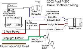 99 ford f 250 trailer wiring diagram wiring diagrams