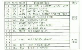 1993 jeep yj wiring diagram 1993 ford thunderbird wiring diagram
