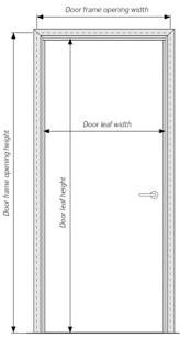 Interior Door Lining Sdi 111 Recommended Details For Standard Doors Frames Hm Door