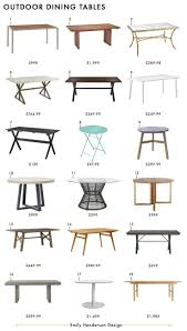 Ultimate Patio Furniture by 64 Best House Images On Pinterest Doors Entrance Doors And Home