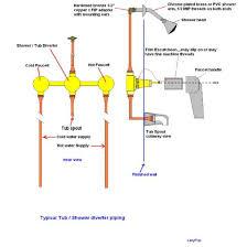Fix Bathtub Shower Diverter Bathtub Shower Faucet Repair Bathroom Design