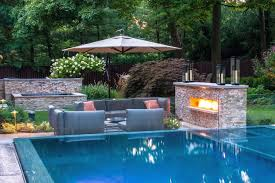 Backyard Pools Prices Kansas Pool Prices Inground Pool Costs Pool Estimate Pool Builders
