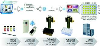 selective functionalization of complex heterocycles via an