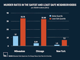 Chicago Tribune Crime Map by These 14 Facts Are Crucial To Understanding Gun Violence In America