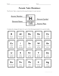 periodic table worksheet for middle periodictableworksheetkey jpg