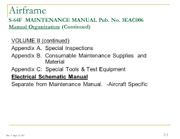 100 training maintenance manual airbus a320 hydraulic a320