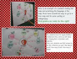 Thinking Map Kindergarten Crayons Thinking Maps Make Me Think