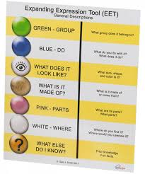 what each color means miss clark s chit chat october 2015