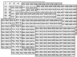 math hundreds chart hundreds chart puzzle freebie elementary math math