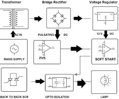 550w brook crompton induction motor youtube wiring diagram