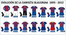 picture of El Barcelona present su uniforme para la temporada 2012- images wallpaper