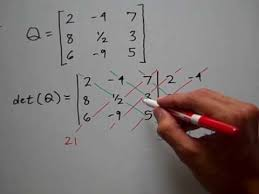 determinant of a 3 x 3 matrix youtube