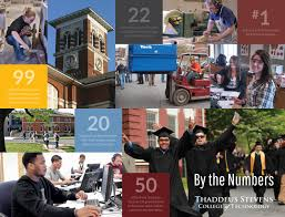 Beiler Brothers Roofing by Thaddeus Stevens College Of Technology By The Numbers By