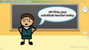 Resume For Hindi Teacher Become A High English Teacher Step By Step Career Guide