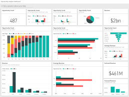 7 free sales dashboards templates template bank statement tooth