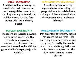 democracy and sovereignty