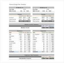 Free Excel Personal Budget Template Personal Budget Template 10 Free Word Excel Pdf Documents
