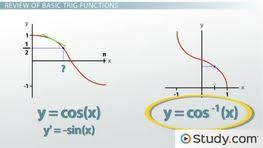 intermediate value theorem examples and applications video