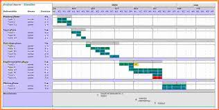 Template Excel Project Timeline 9 Excel Project Timeline Template Sales Report Template