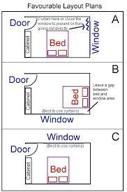 Bedroom Layout Ideas Feng Shui Bedroom Bedroom Best Bedroom Layout Ideas On Feng Shui
