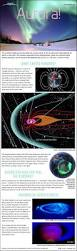 43 best universe images on pinterest