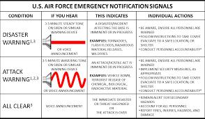 u s central command u003e visitors and personnel u003e emergency preparedness