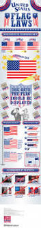 Flag Desecration Law United States Flag Laws Visual Ly