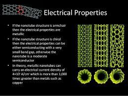 Armchair Nanotubes Carbon Nanotubes 1
