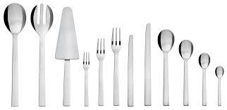 6 picks for the modern kitchen design necessities