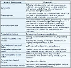 printables co occurring disorders worksheets ronleyba worksheets