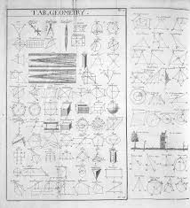 history of geometry wikipedia
