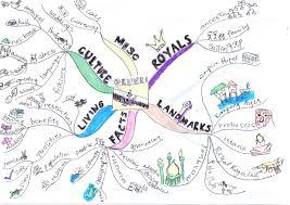 Brunei Map Brunei Tourguide Mind Map Skillshare Projects
