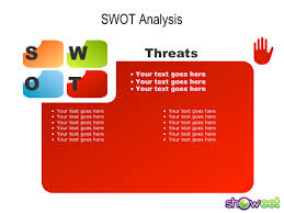 swot analysis free powerpoint charts