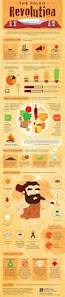 the paleo revolution infographic paleo diet success