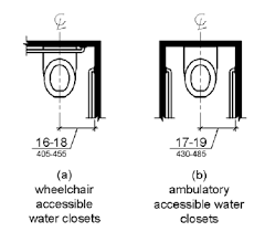 Ada Requirements For Bathrooms by 604 Water Closets And Toilet Compartments Ada Compliance Ada