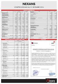 nexans si e social nexans maroc comptes annuels de l exercice 2016