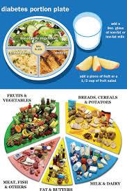 142 Best Diabetes Tips U0026 Recipes Images On Pinterest Diabetes