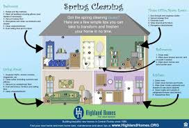 spring cleaning tips for your florida home