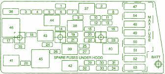 Ford Escape Fuse Box - 2004 chevrolet corvette z06 interior fuse box diagram u2013 circuit