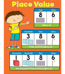 Place Value To Hundred Thousands Worksheets Place Value Chart Grade K 5 Carson Dellosa Publishing