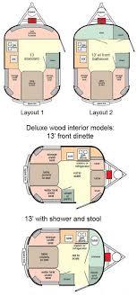 Indiana travel plans images Best 25 travel trailer floor plans ideas airstream jpg