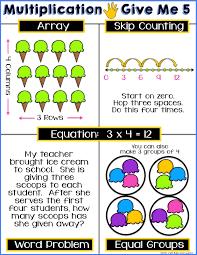 Multiplication And Division Word Problems Worksheets 4th Grade Multiplication Give Me 5 Poster And Worksheet Free Students