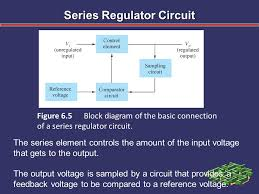 chapter 6 voltage regulator power supplies voltage regulators